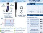 Gumy strzykowe trójkątne IP IMPULSE IP15U