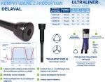 Guma strzykowa trójkątna odpowiada DELAVAL 960036-01