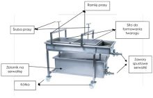 Stół roboczy (Prasa) do produkcji sera pojemność 50