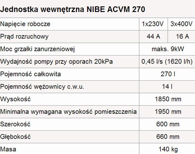 Powietrzna Pompa Ciepła NIBE SPLIT AMS 10 + HBS 05 + VVM 310 12kW